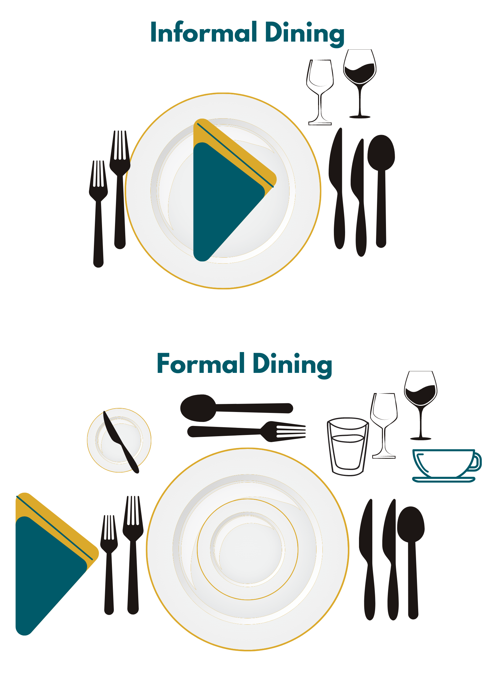How to set a table for informal/formal dining